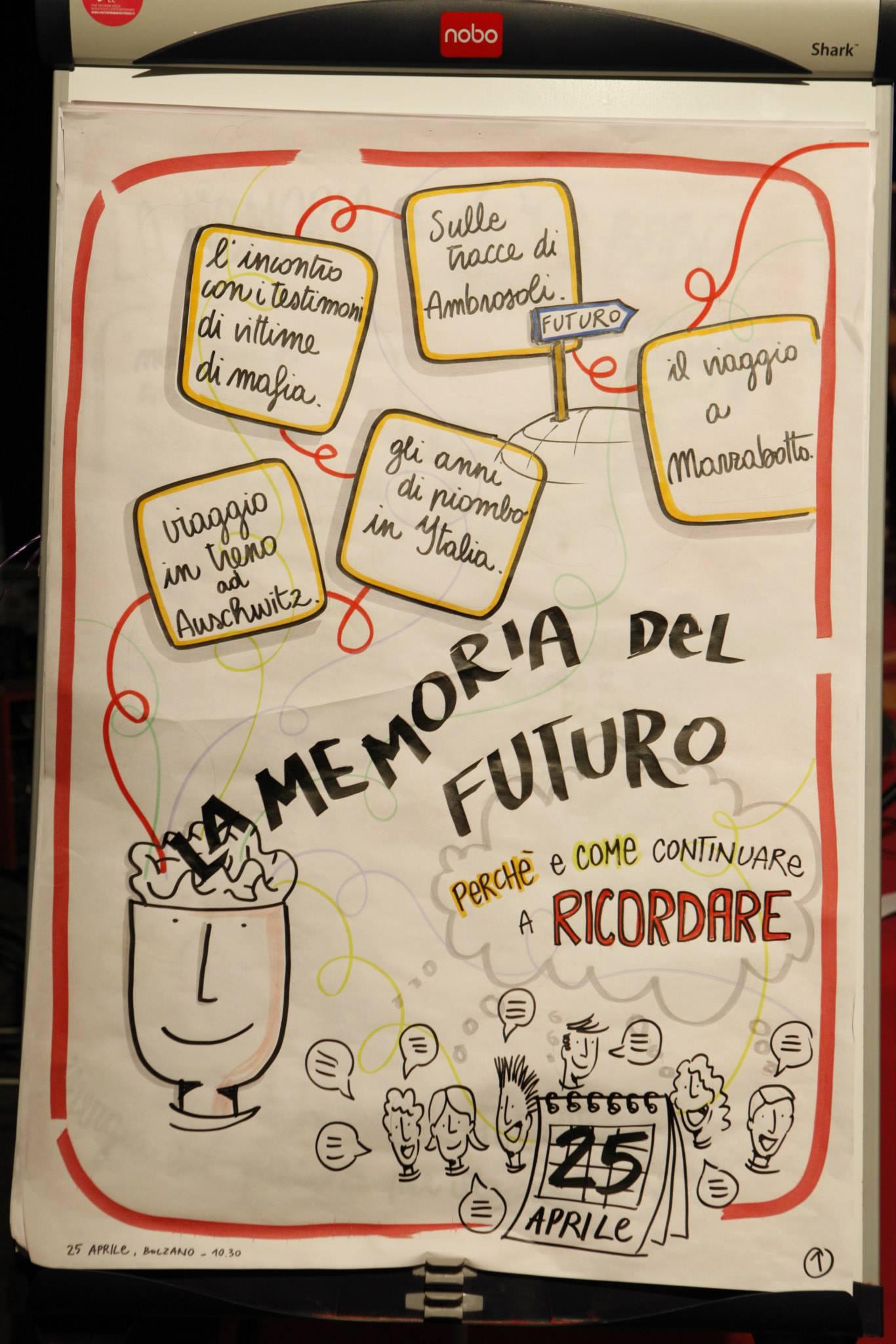 festival_resistenze_memoria_futuro
